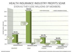 luigi wewege health industry